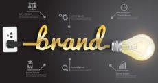 ¿Qué es el Branded Content? Contenido de Marca